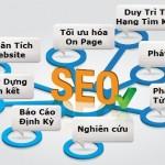 Quy trình Dịch vụ Seo