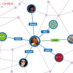 facebook-graph api explorer