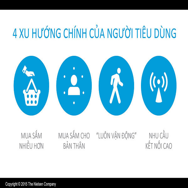 4 xu hướng